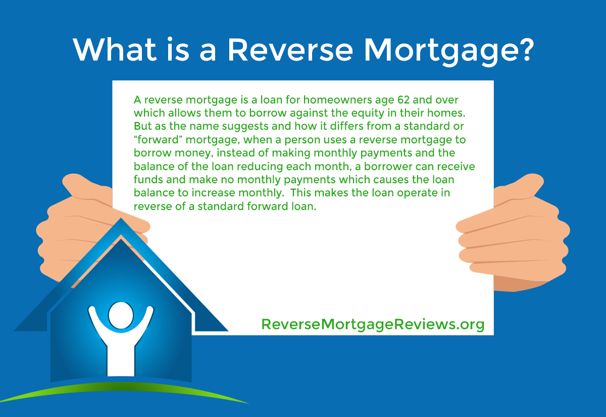 reverse mortgage explanation