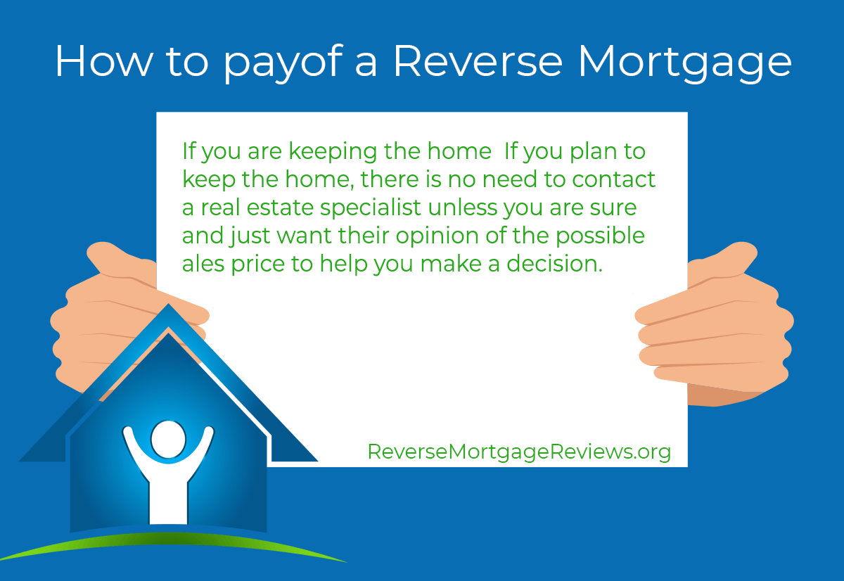 Paying off a reverse mortgage