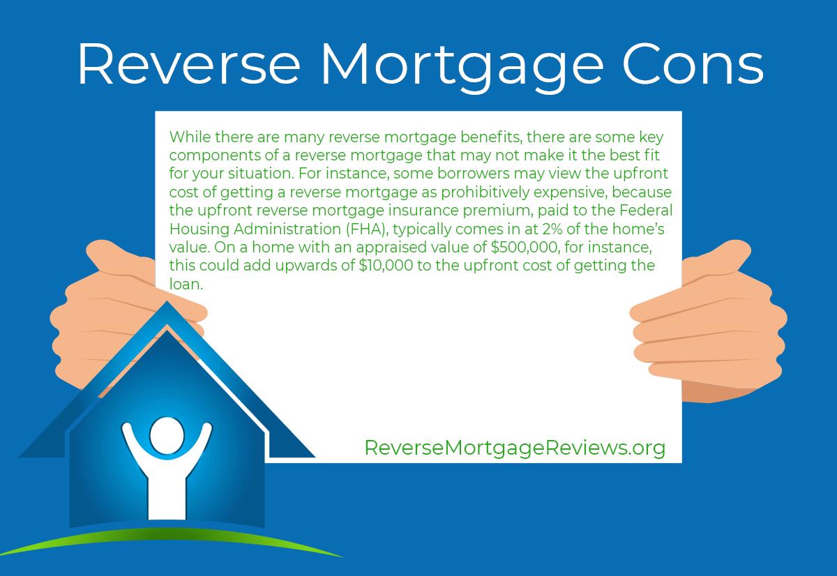 reverse mortgage cons summary